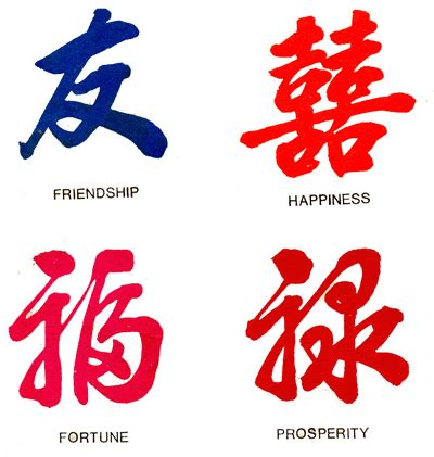 Write King Chinese Symbols How to Say King in Chinese